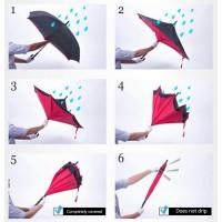 Зонт наоборот UpBrella БЕЛАЯ ГАЗЕТА